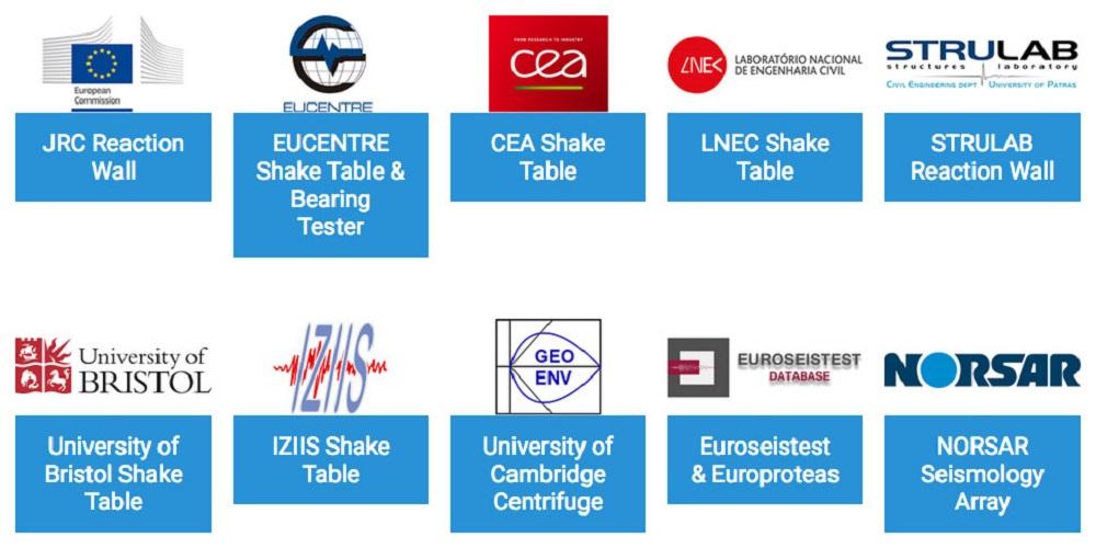 Fondazione Eucentre - Progetto SERA